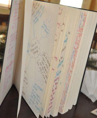artist sketchbook as a journal