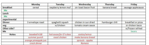 menu plan feb 1-7